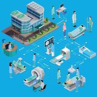 Hospital Health Screening Flowchart Vector Illustration