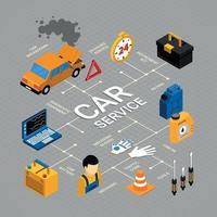Car Service Flowchart Vector Illustration