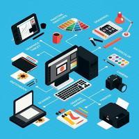 Graphic Design Infographics Vector Illustration