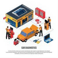 Ilustración de vector de concepto de diagnóstico de coche