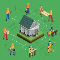 House Building Isometric Flowchart Vector Illustration