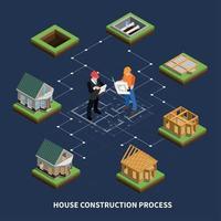 Isometric Construction Process Flowchart Vector Illustration