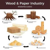 Wood Paper Industry Infographics Vector Illustration