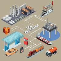 Oil Industry Infographics Vector Illustration