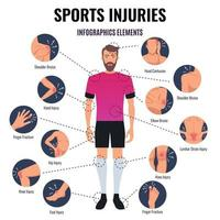 Sports Injuries Infographics Vector Illustration