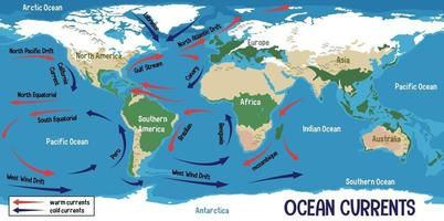 Ocean currents on world map background vector