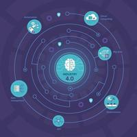 Fourth industrial brain revolution with Artificial intelligence. vector