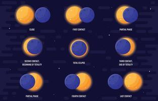 Solar Eclipse Stickers vector