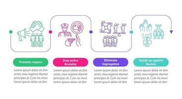 Frente a la plantilla de infografía de vector de racismo. promover el respeto a los elementos de diseño del esquema de presentación. visualización de datos con 4 pasos. gráfico de información de la línea de tiempo del proceso. diseño de flujo de trabajo con iconos de línea