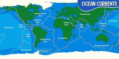 The Ocean Currents Map with names vector