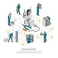 Electrical Engineering Isometric Flowchart Vector Illustration