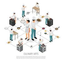 Culinary Cooking Isometric Flowchart Vector Illustration