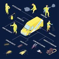 Isometric Disinfection Infographics Vector Illustration