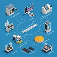 Isometric Semiconductor Production Flowchart Vector Illustration