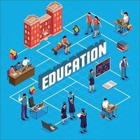 Education Isometric Flowchart Vector Illustration