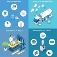 Ilustración de vector de concepto de diseño isométrico de purificación de agua