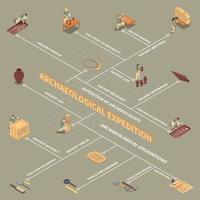 Archeology Isometric Flowchart Vector Illustration