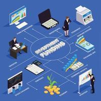 Investment Funding Isometric Flowchart Vector Illustration