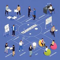 Teamwork Collaboration Isometric Flowchart Vector Illustration