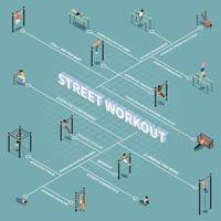 Street Workout Isometric Flowchart Vector Illustration