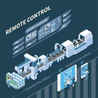 Remote Control Smart Industry Composition Vector Illustration