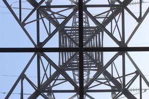 apoyo de líneas eléctricas. vista inferior. foto