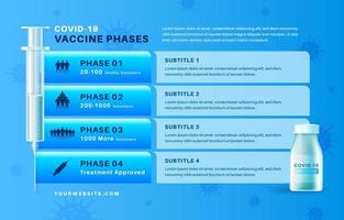 Covid-19 Vaccine Infographic vector