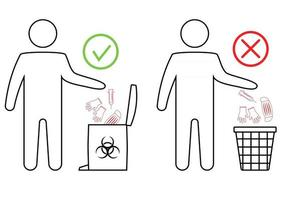 Utilization of medical mask, gloves and surgical. The man throws the medical trash. Biohazard waste disposal. How to remove disposable gloves and mask safely. Trash can with Biohazard symbol vector