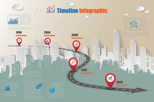 Business roadmap timeline infographic city designed for abstract background template milestone element modern diagram process technology digital marketing data presentation chart Vector illustration