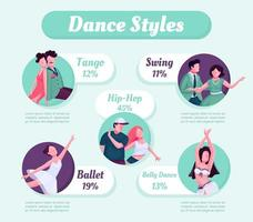 Dance style flat color vector informational infographic template. Poster, booklet, PPT page concept design with cartoon characters. Single, partner dance. Advertising flyer, leaflet, info banner idea