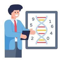 DNA Genetic Presentation vector