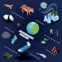 Pollution Isometric Flowchart Vector Illustration