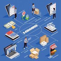 Mobile Shopping Isometric Flowchart Vector Illustration