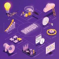 Business Strategy Flowchart Vector Illustration