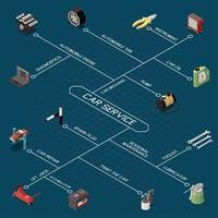 Car Service Isometric Flowchart Vector Illustration
