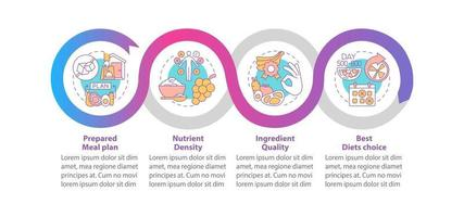 Food delivery for diabetics vector infographic template