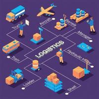 Isometric Logistics Flowchart Composition Vector Illustration