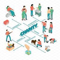 Isometric Charity People Flowchart Vector Illustration