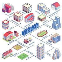 Isometric Urban Flowchart Vector Illustration