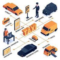 Isometric Taxi Service Flowchart Vector Illustration