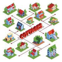 Cottages Isometric City Flowchart Vector Illustration