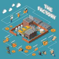 Factory Isometric Infographics Layout Vector Illustration