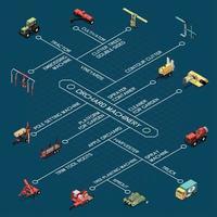 Orchard Machinery Isometric Flowchart Vector Illustration
