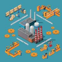 Factory Isometric Poster Vector Illustration