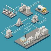 Milk Production Isometric Flowchart Vector Illustration