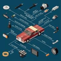Car Parts Flowchart Vector Illustration