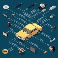 Car Parts Isometric Flowchart Vector Illustration