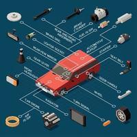 Car Repair Flowchart Vector Illustration