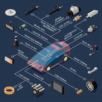 Car Parts And Repair Flowchart Vector Illustration