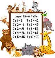 Seven Times Table with wild animals vector